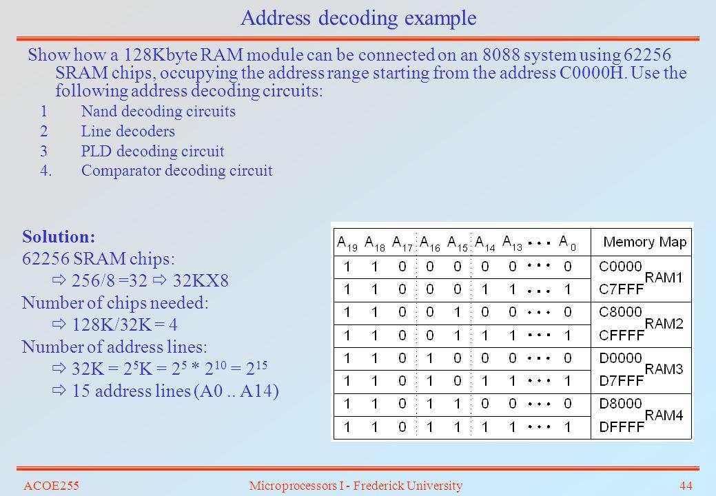 Address decoding example