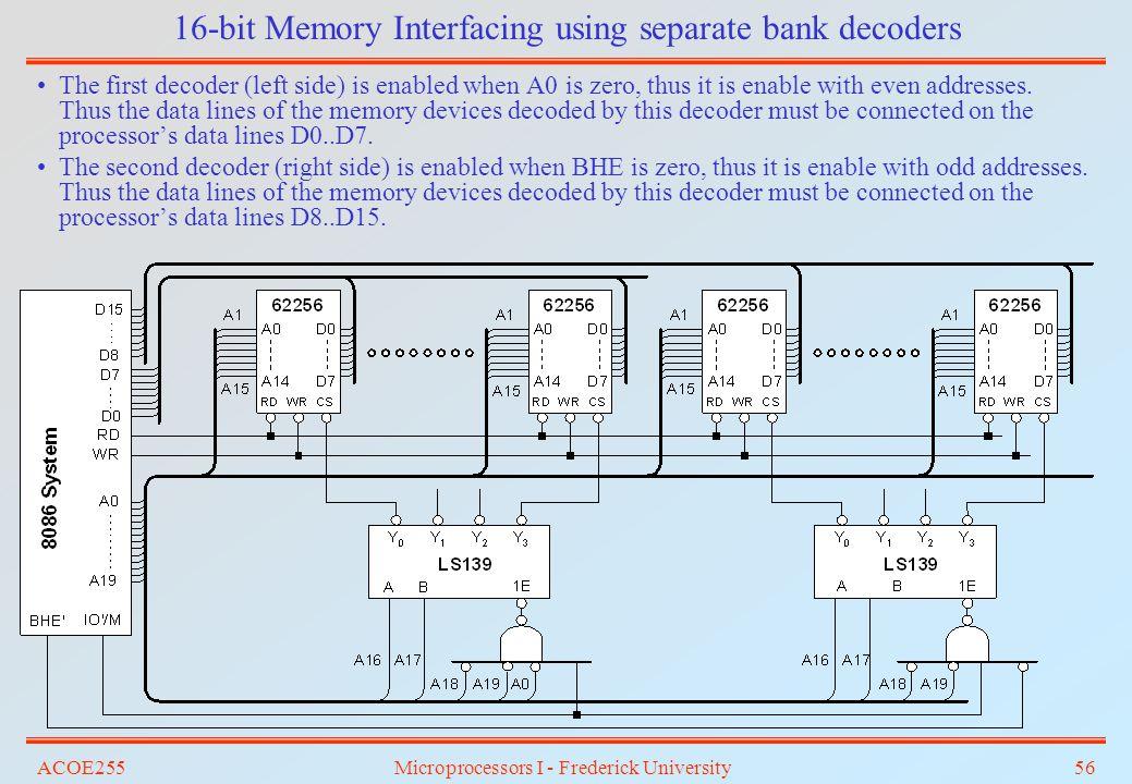 16-bit Memory Interfacing using separate bank decoders