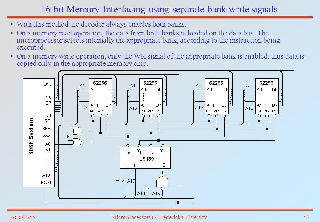16-bit Memory Interfacing using separate bank write signals