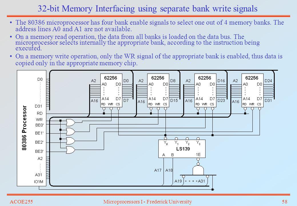 32-bit Memory Interfacing using separate bank write signals