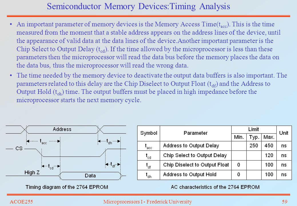 Semiconductor Memory Devices:Timing Analysis