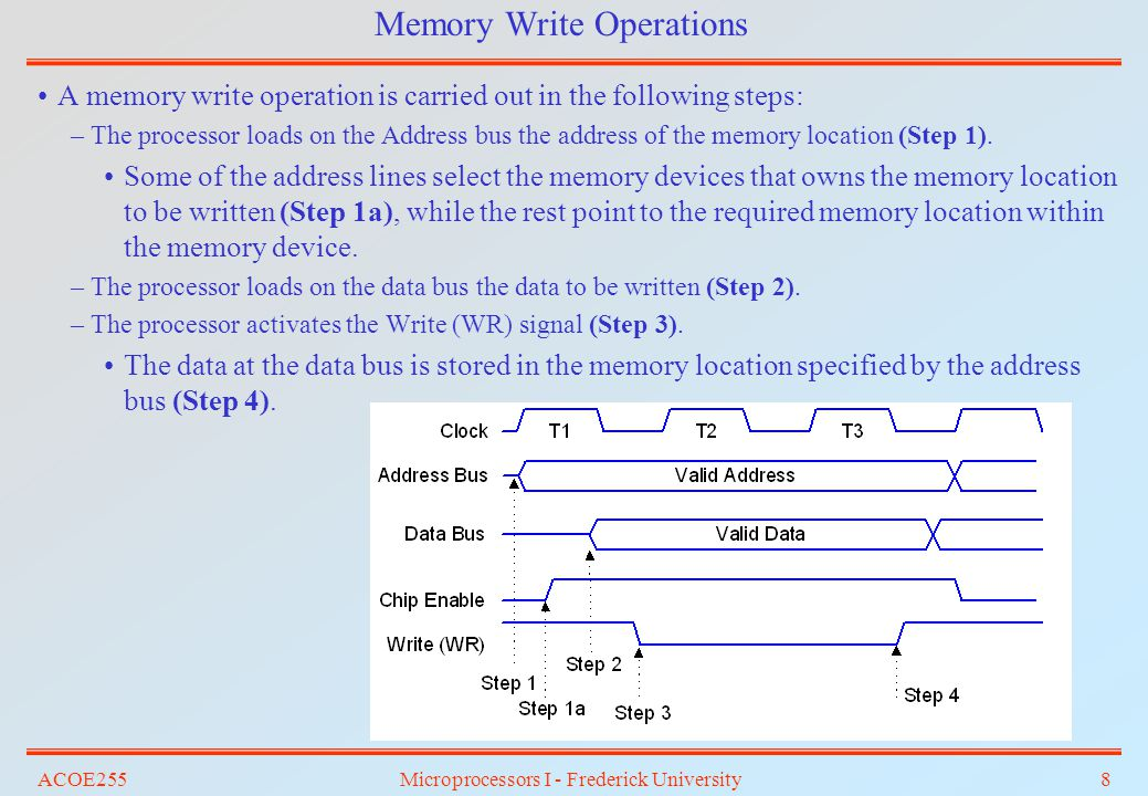 Memory Write Operations