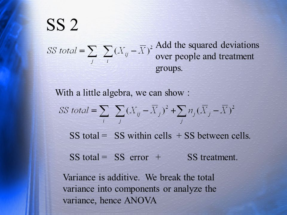 SS 2 Add the squared deviations over people and treatment groups.