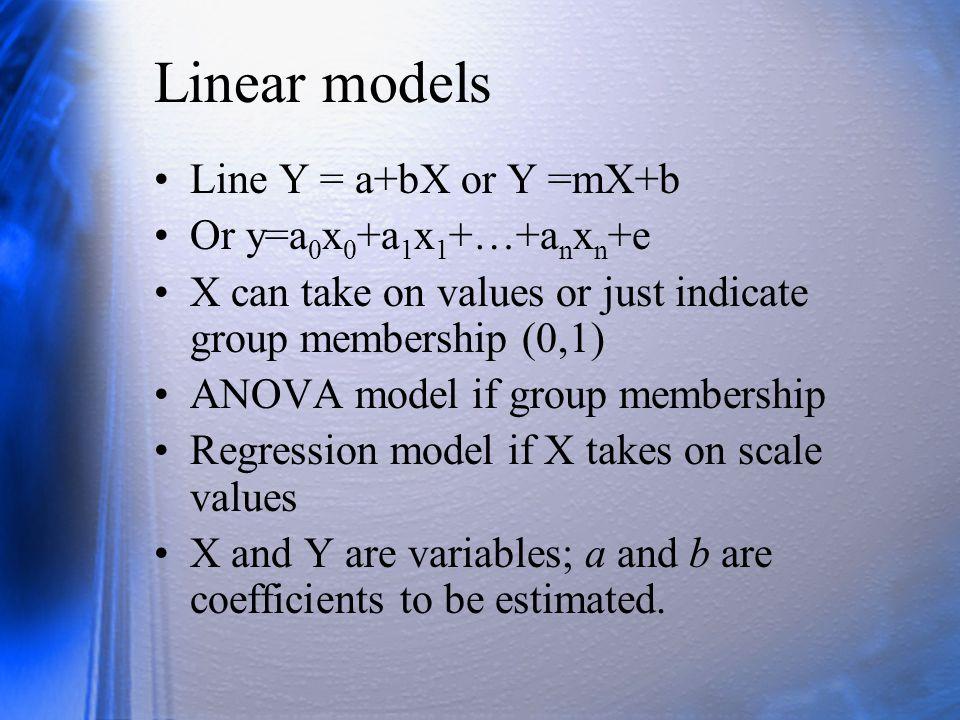 Linear models Line Y = a+bX or Y =mX+b Or y=a0x0+a1x1+…+anxn+e