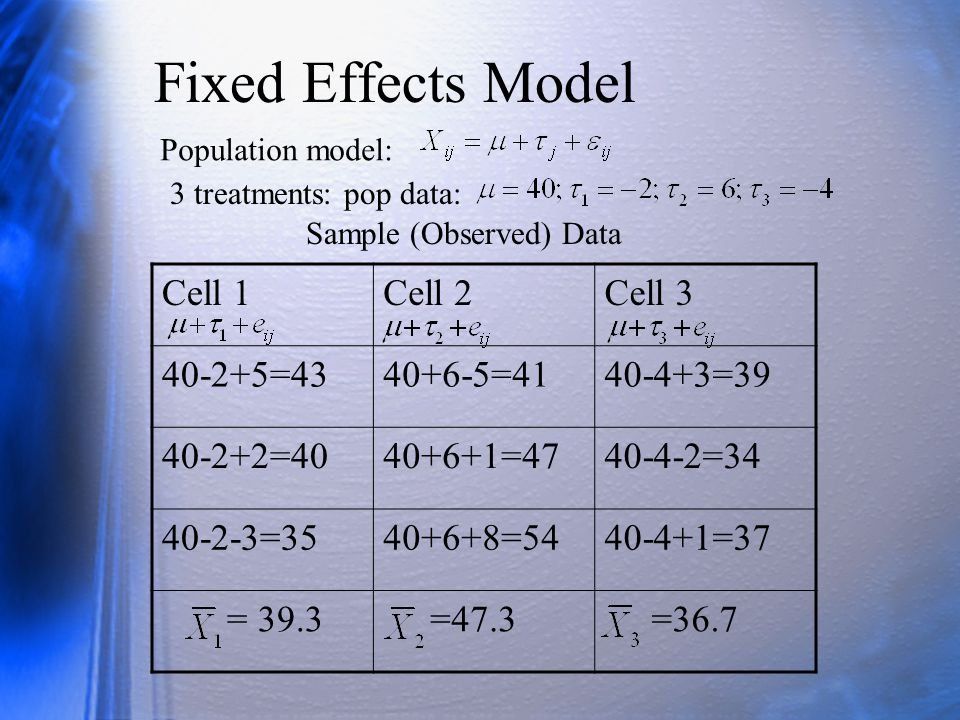 Fixed Effects Model Cell 1 Cell 2 Cell 3 40-2+5=43 40+6-5=41 40-4+3=39