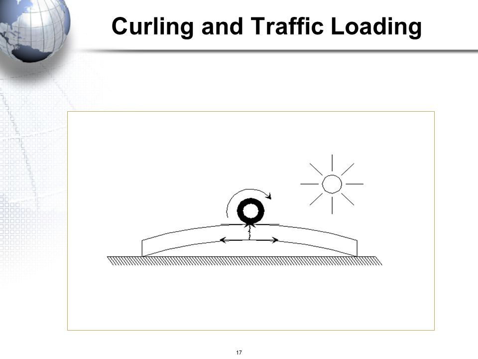 Curling and Traffic Loading