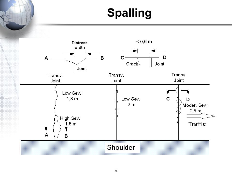 Spalling 26