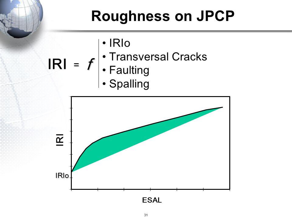 f Roughness on JPCP IRI IRIo Transversal Cracks Faulting Spalling =