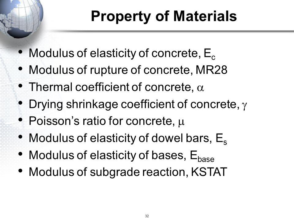 Property of Materials Modulus of elasticity of concrete, Ec