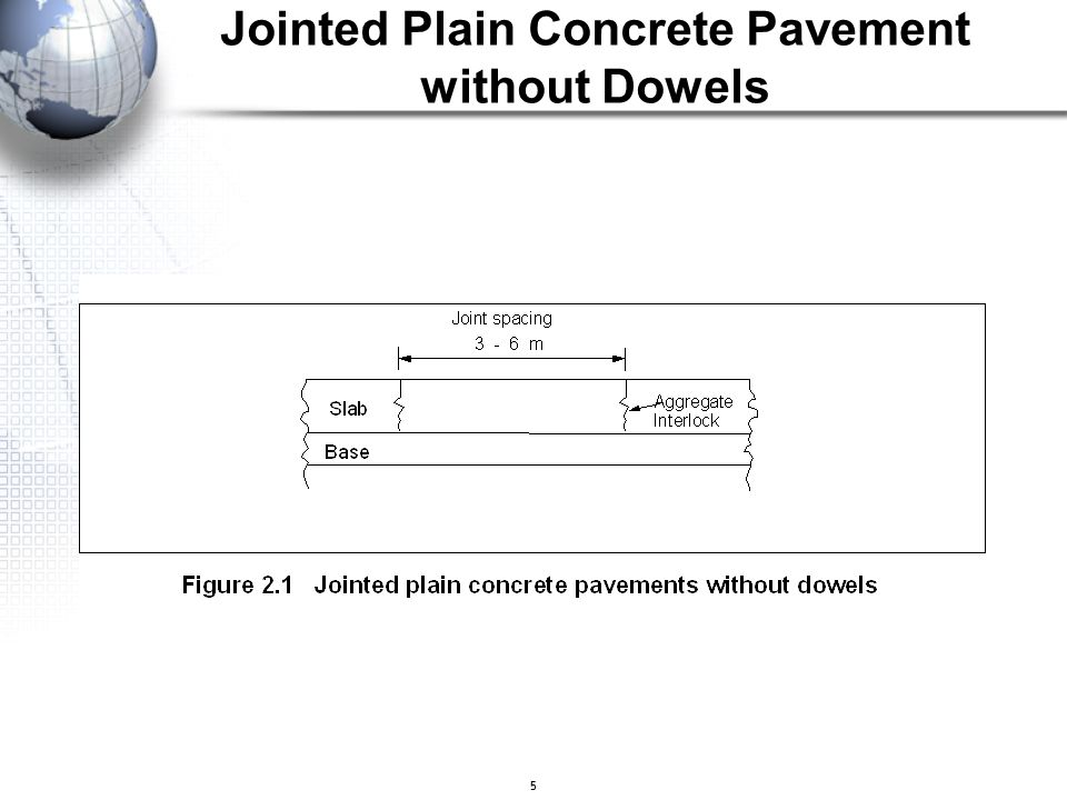 Jointed Plain Concrete Pavement without Dowels