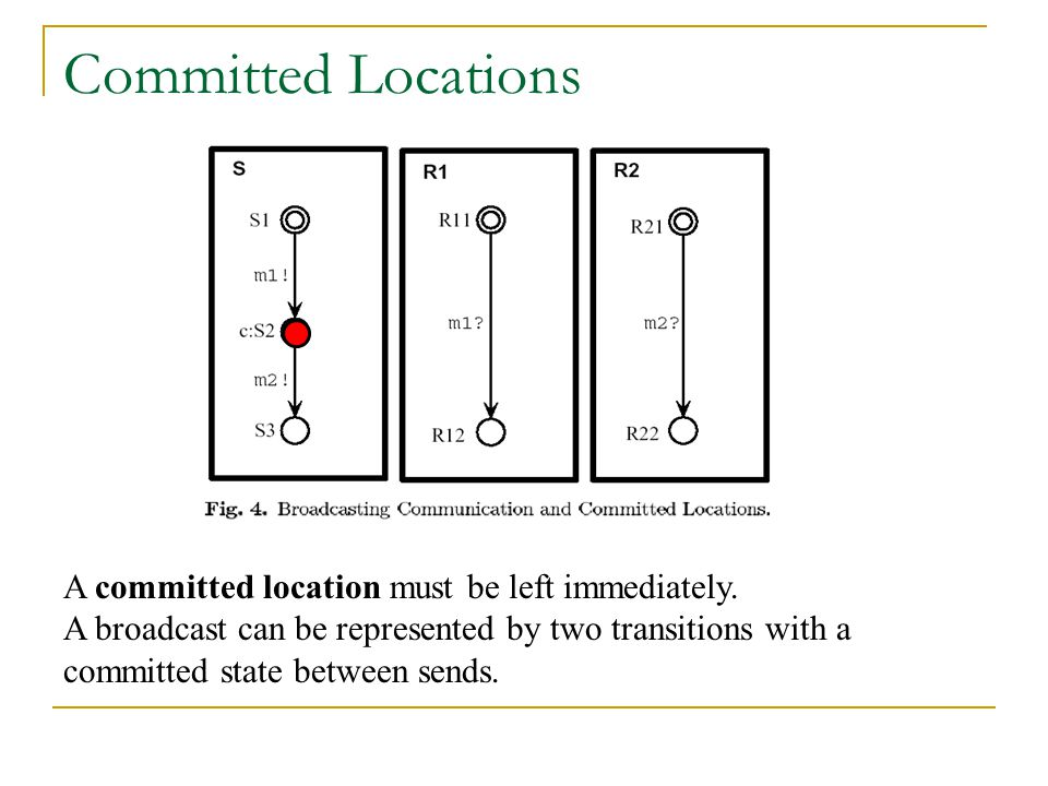 Committed Locations A committed location must be left immediately.