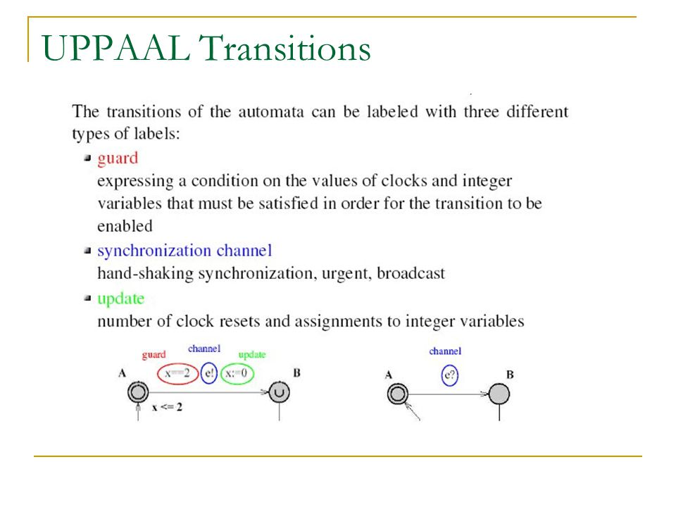 UPPAAL Transitions