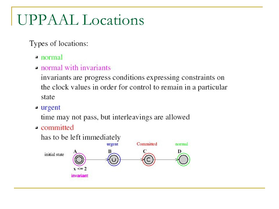 UPPAAL Locations