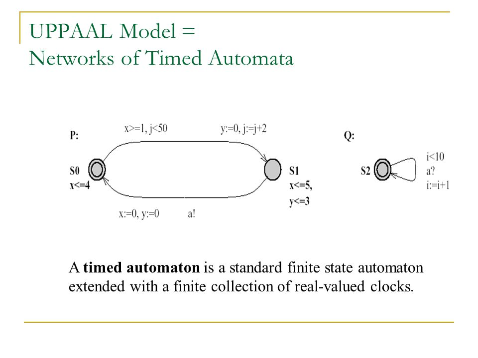 UPPAAL Model = Networks of Timed Automata