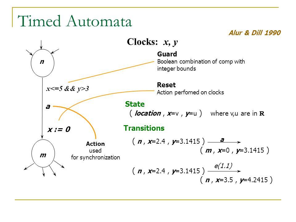 Timed Automata Clocks: x, y x<=5 && y>3 State a
