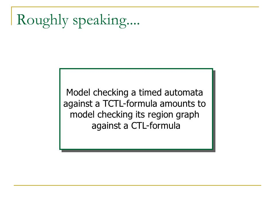 Roughly speaking.... Model checking a timed automata
