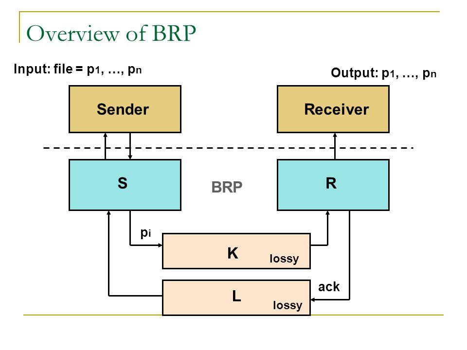 Overview of BRP Sender Receiver S R BRP K L Input: file = p1, …, pn
