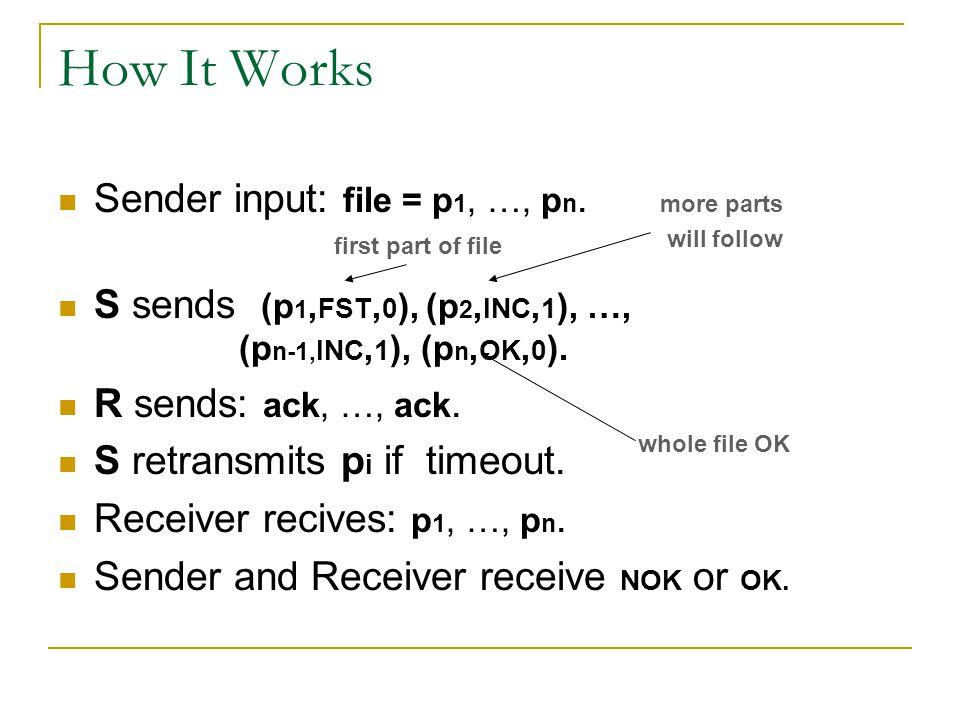 How It Works Sender input: file = p1, …, pn.