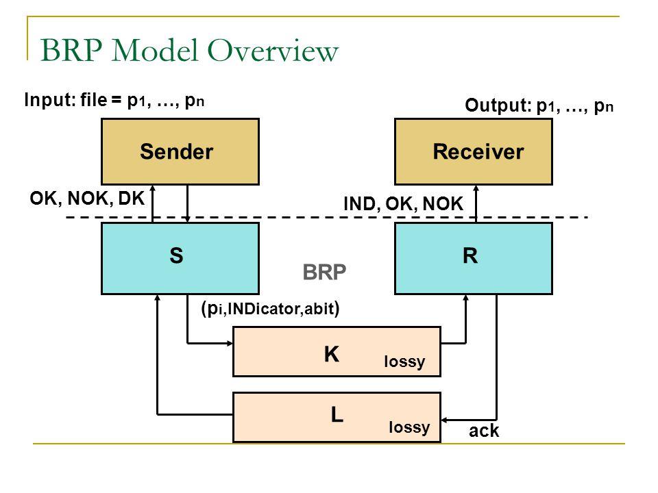 BRP Model Overview Sender Receiver S R BRP K L Input: file = p1, …, pn