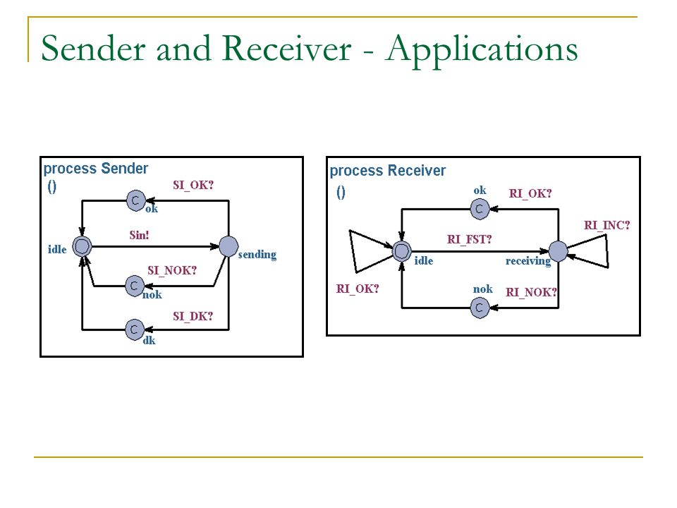 Sender and Receiver - Applications