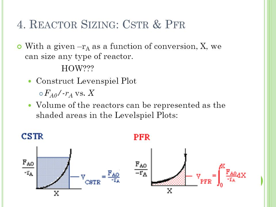 4. Reactor Sizing: Cstr & Pfr