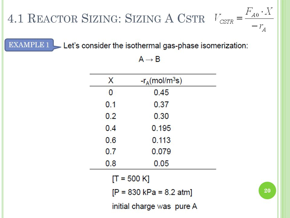 4.1 Reactor Sizing: Sizing A Cstr