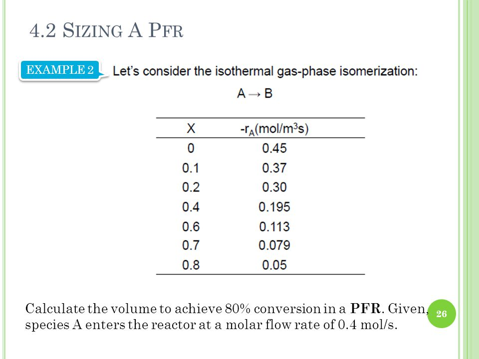 4.2 Sizing A Pfr EXAMPLE 2.