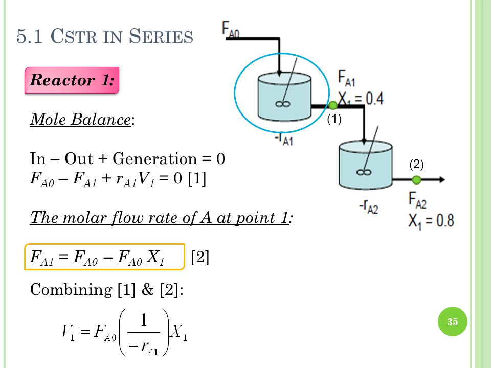 5.1 Cstr in Series Reactor 1: Mole Balance: In – Out + Generation = 0