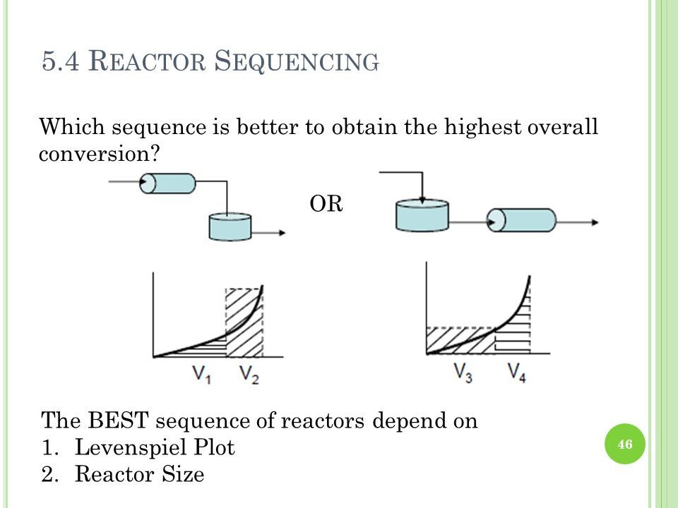 5.4 Reactor Sequencing Which sequence is better to obtain the highest overall conversion OR. The BEST sequence of reactors depend on.