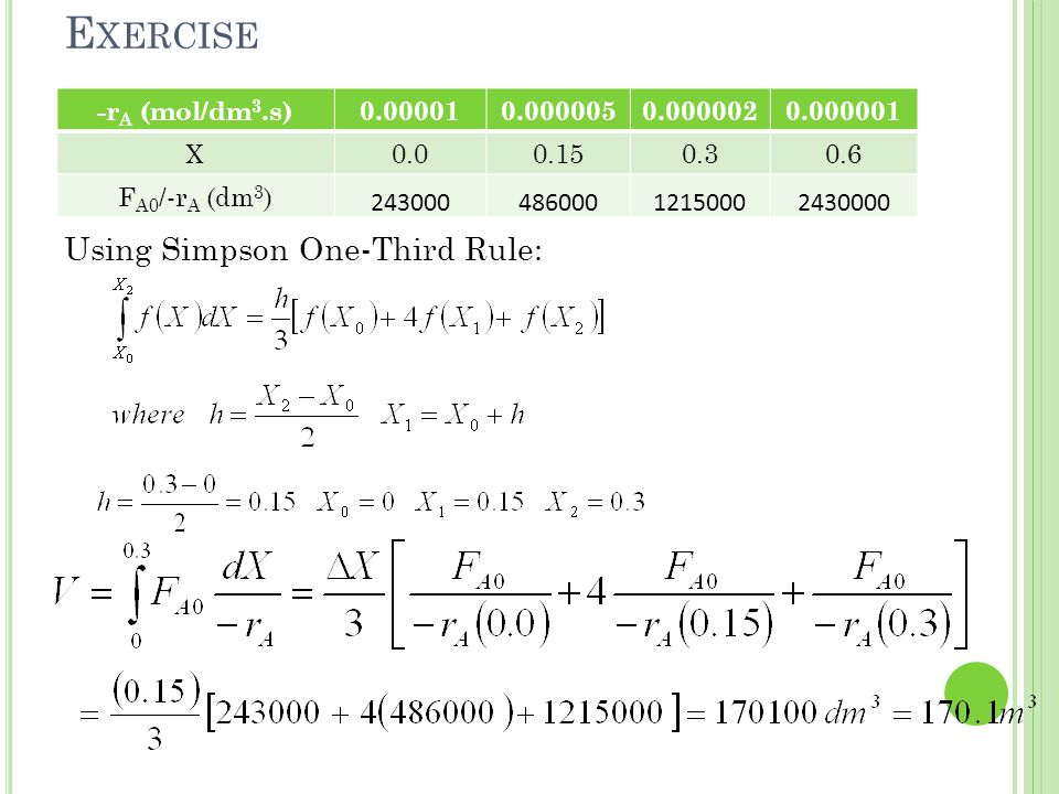 Exercise Using Simpson One-Third Rule: -rA (mol/dm3.s) 0.00001