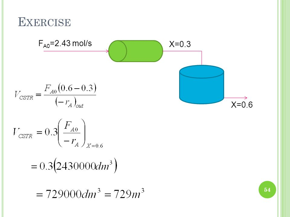 Exercise FA0=2.43 mol/s X=0.3 X=0.6