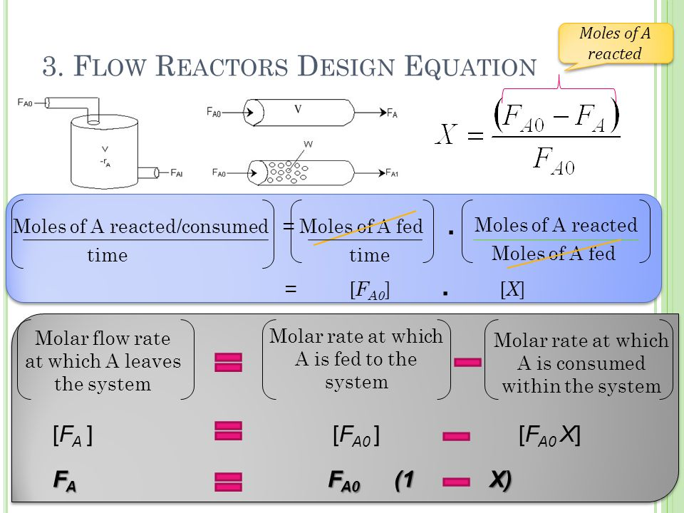 3. Flow Reactors Design Equation