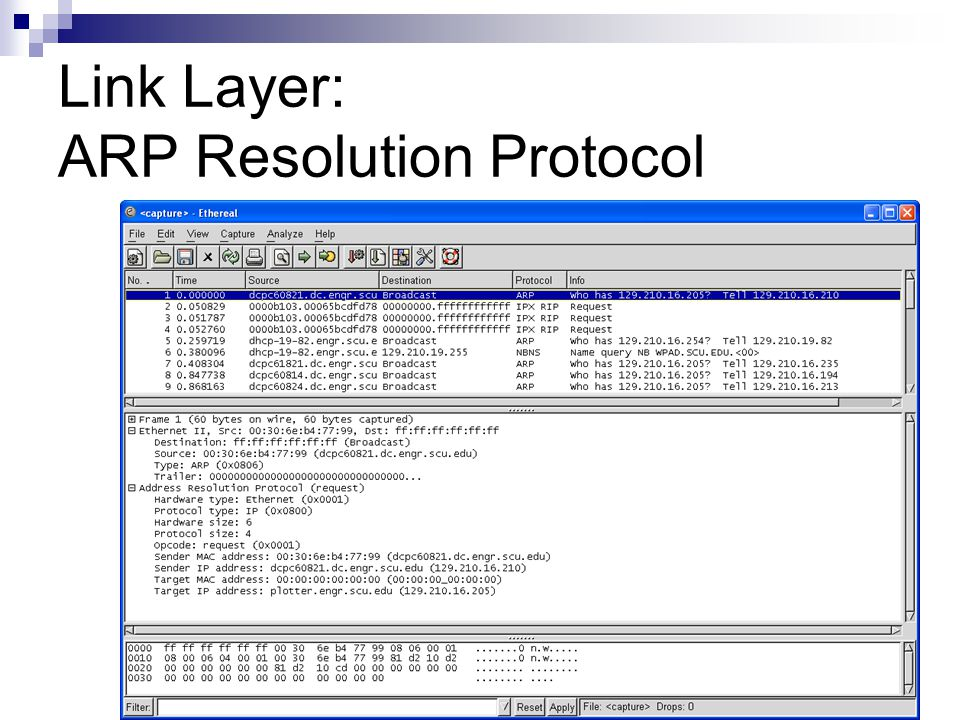Link Layer: ARP Resolution Protocol