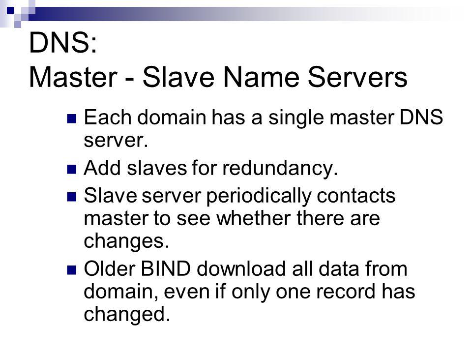 DNS: Master - Slave Name Servers