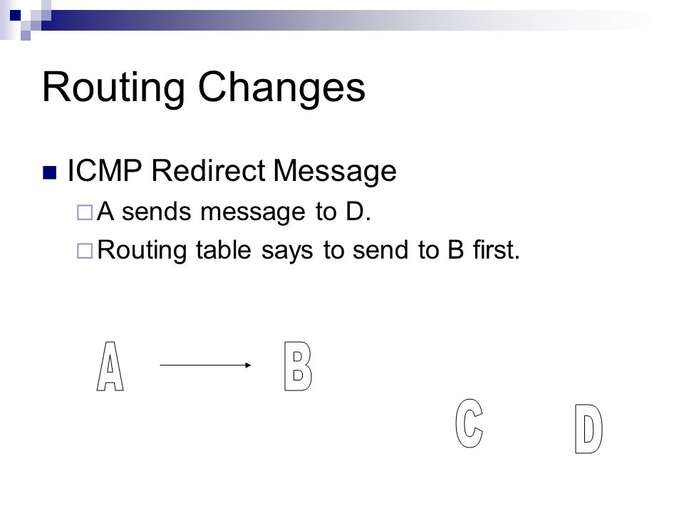 Routing Changes A B C D ICMP Redirect Message A sends message to D.