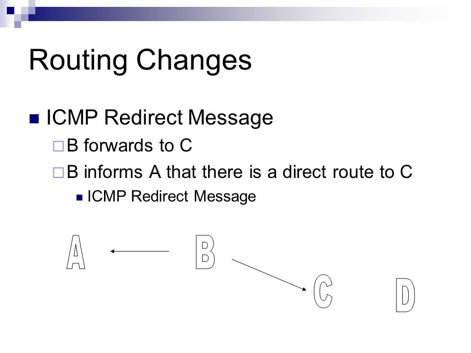 Routing Changes A B C D ICMP Redirect Message B forwards to C