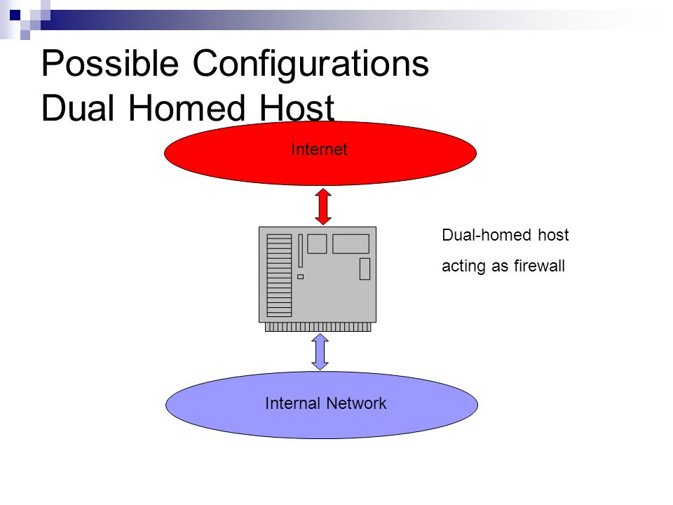 Possible Configurations Dual Homed Host