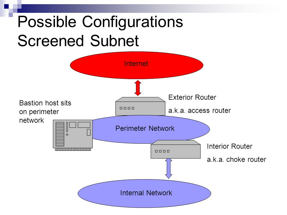 Possible Configurations Screened Subnet