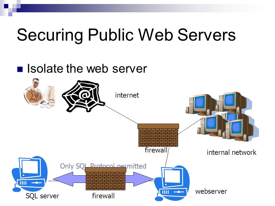 Securing Public Web Servers