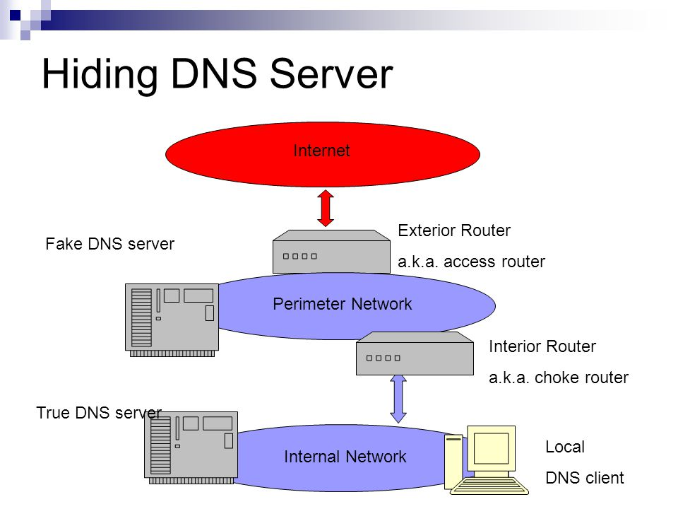 Hiding DNS Server Internet Exterior Router a.k.a. access router