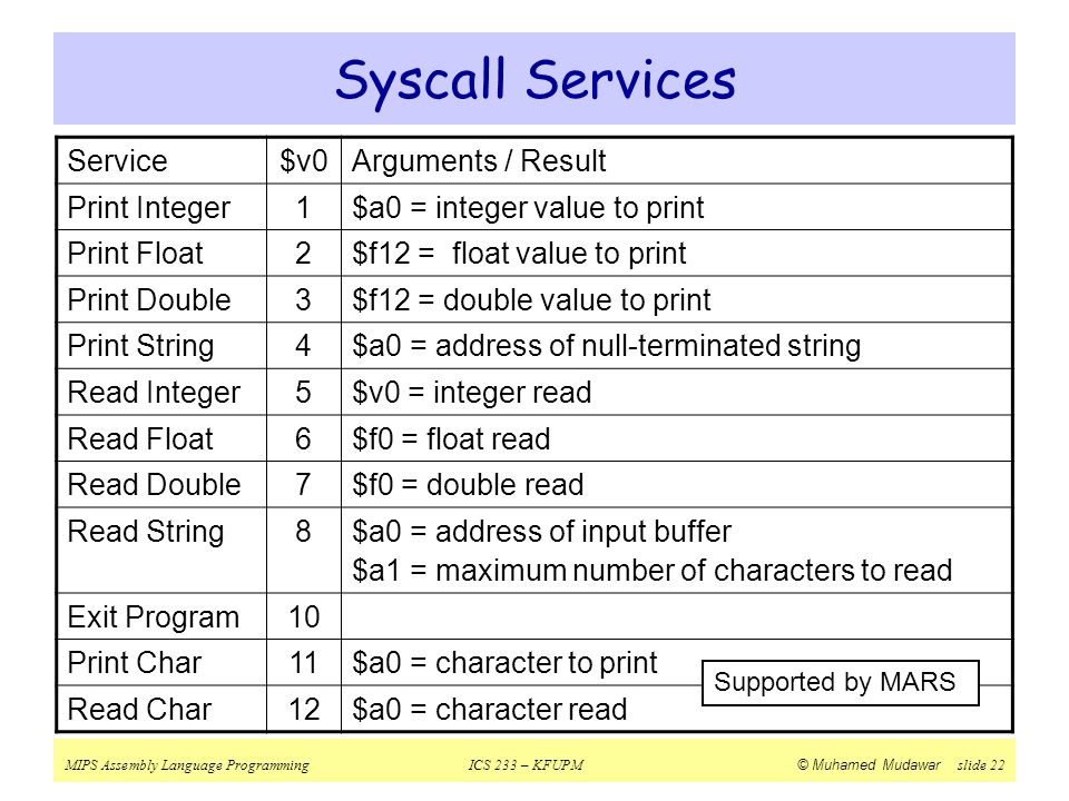 Syscall Services Service $v0 Arguments / Result Print Integer 1