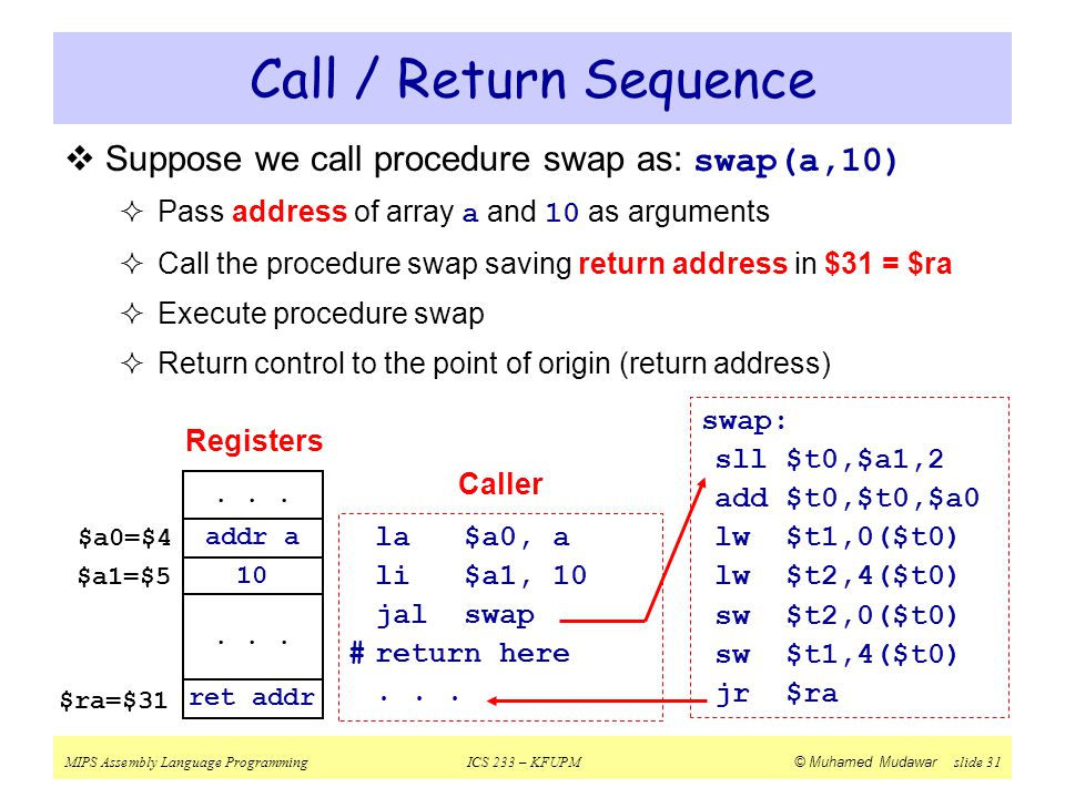 Call / Return Sequence Suppose we call procedure swap as: swap(a,10)