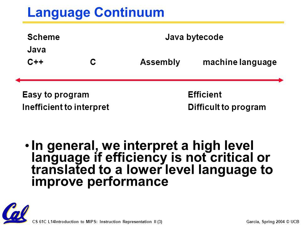 Language Continuum Scheme. Java. C++ C. Assembly. Java bytecode. machine language. Easy to program.
