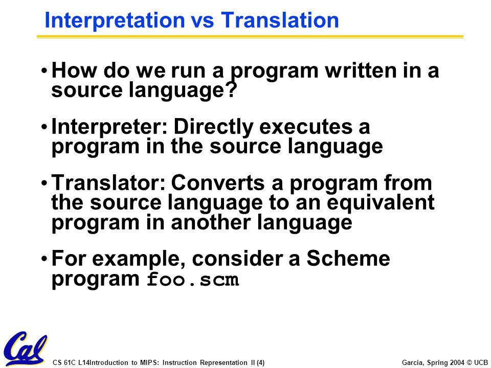 Interpretation vs Translation