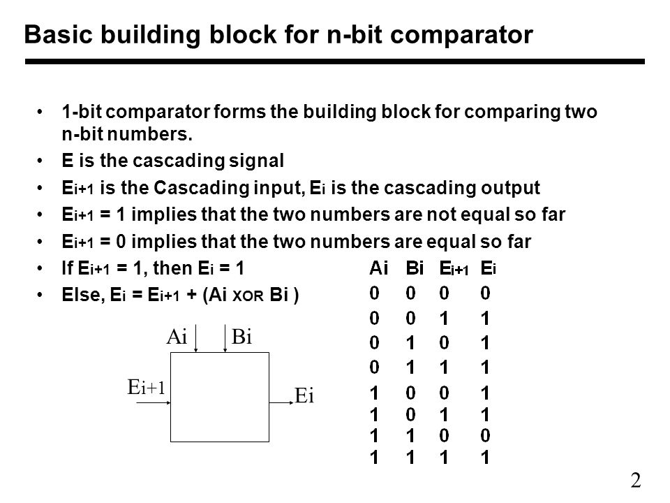 Basic building block for n-bit comparator