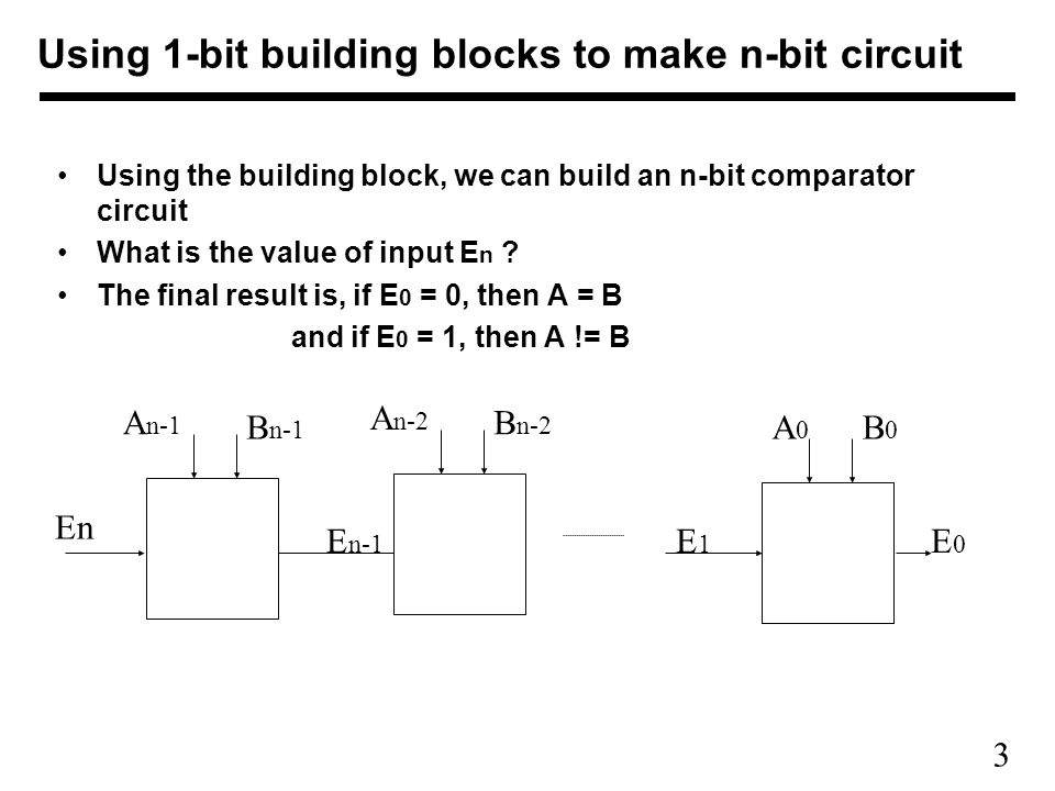 Using 1-bit building blocks to make n-bit circuit