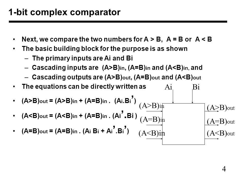 1-bit complex comparator
