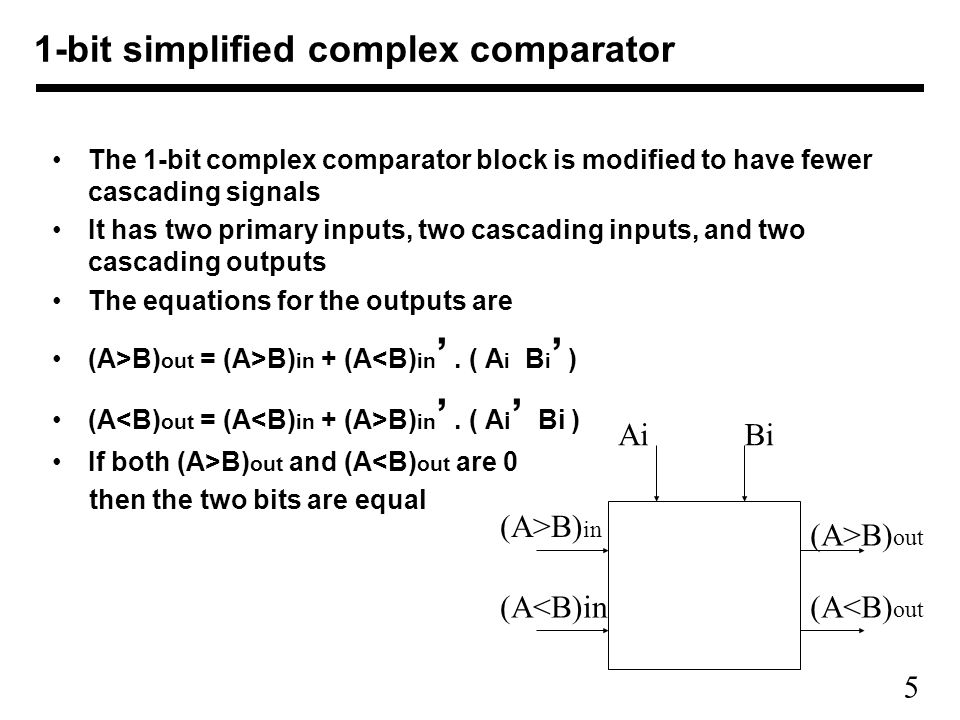 1-bit simplified complex comparator