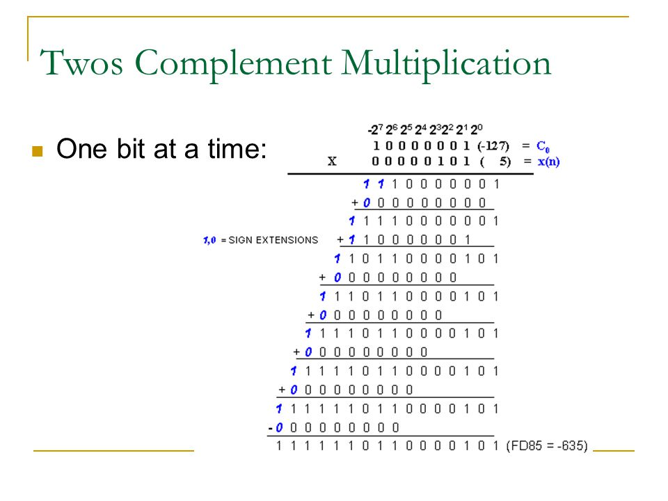 What is DA Multiplication using LUT