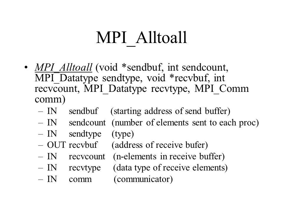 MPI_Alltoall MPI_Alltoall (void *sendbuf, int sendcount, MPI_Datatype sendtype, void *recvbuf, int recvcount, MPI_Datatype recvtype, MPI_Comm comm)